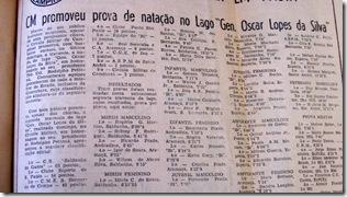 Resultado_1974