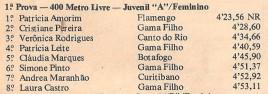 JD84 - Felipe e Maranhão