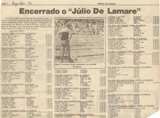 Tribuna do Paraná e os resultados do 4o dia