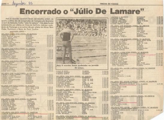 Tribuna do Paraná e os resultados do 4o dia