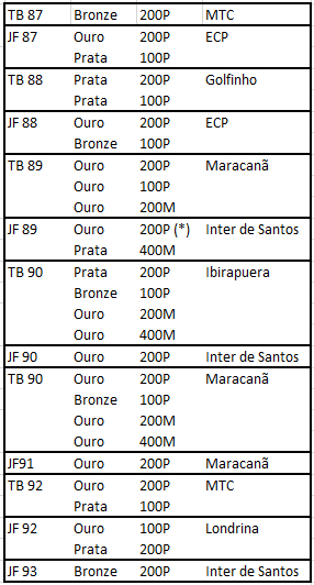 tabela_hermeto_corr