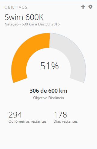 Swim600