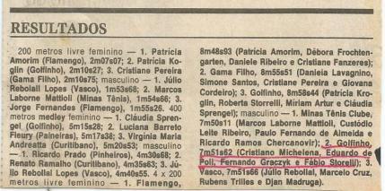 O Globo - 24/01/1987 (acervo família Michelena)