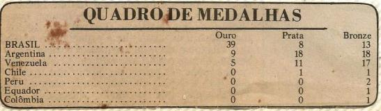 4x100m livre - Cópia (2)