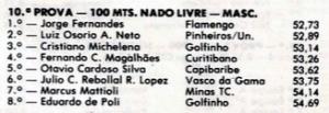 Finkel_1987_ 100m livre_resultados_01