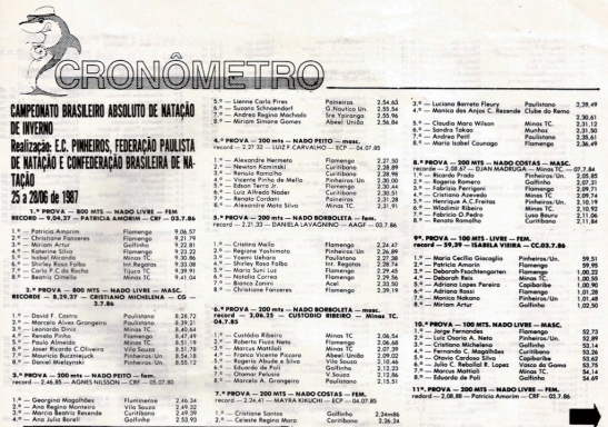 Finkel_1987_resultados_01