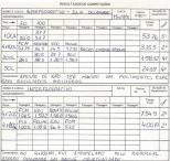 O registro das provas nadadas no Rio.