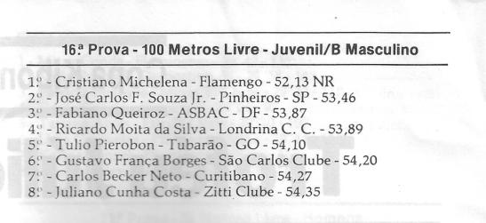 Gustavo_sexto_25_01_1989