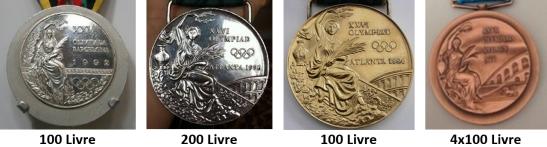 medalhas_GB
