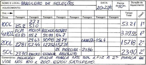 Diario nadador Interfederativo 88 cortado0002