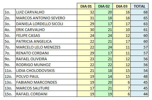 RIO2016-DIA03