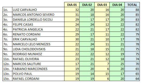 RIO2016-DIA04