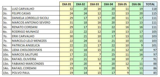 RIO2016-DIA06