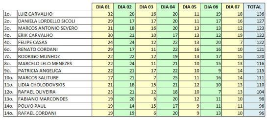 RIO2016-DIA07